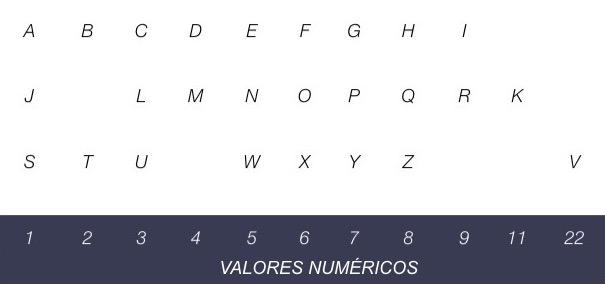 VALORES LETRAS2