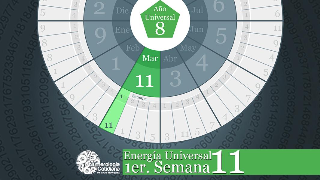 Horoscopo Semanal Marzo 1 al 7