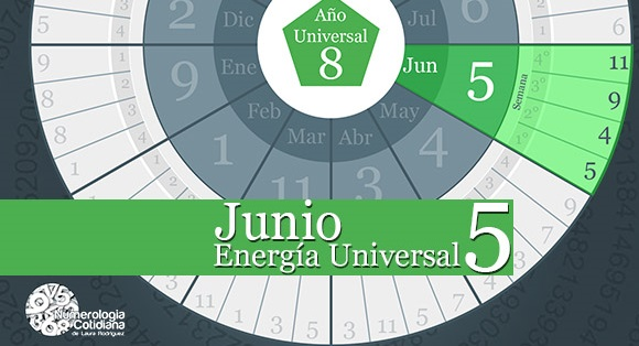 Horoscopo Universal Mes Junio 2015
