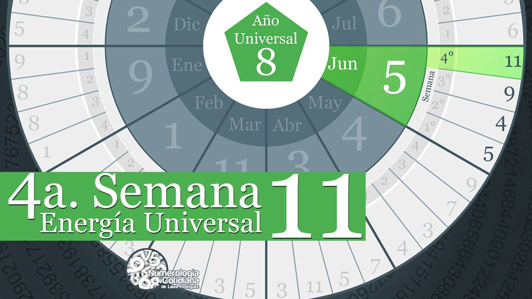 Horoscopo del 22 al 30 de Junio 2015