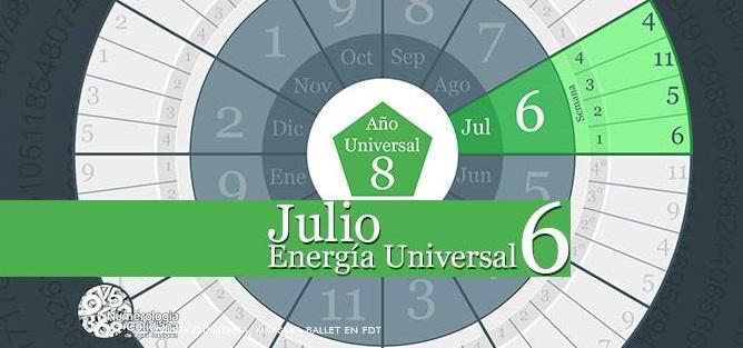 hOROSCOPO NUMEROLOGICO DE JULIO 2015-MES 6