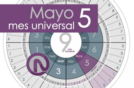 Horoscopo numerologia del 15 al 21 de Mayo 2016