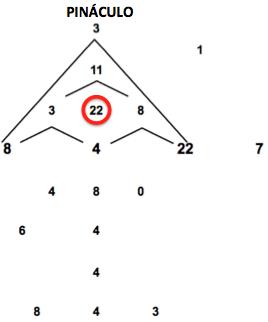 I-SUB22