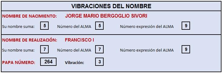 FRANCISCO I - VIBRACION DEL NOMBRE