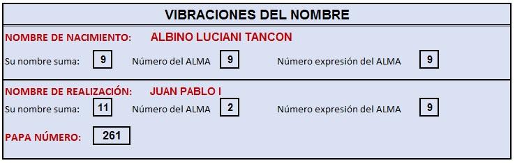 JUAN PABLO I - VIBRACION DEL NOMBRE